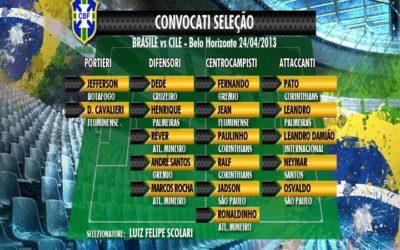 Polisportiva Roma   News Calcio – Domani amichevole di lusso tra il Brasile e il Cile a Belo Horizonte. Tra i convocati nessun brasiliano che gioca in Europa