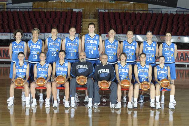 Polisportiva Roma | News Basket – Diramate le convocazioni per l'Eurpeo di Basket: le azzurre partono in 18